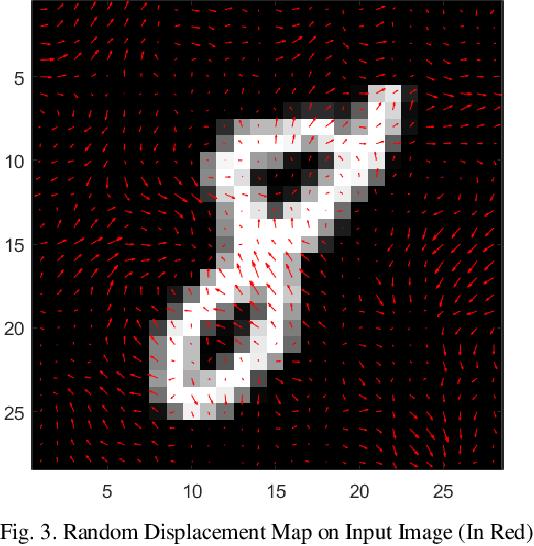 Figure 2 for Complex Wavelet SSIM based Image Data Augmentation