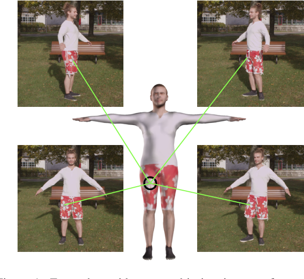 Figure 1 for TexturePose: Supervising Human Mesh Estimation with Texture Consistency