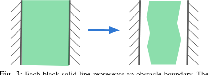Figure 3 for Creating Navigable Space from Sparse Noisy Map Points