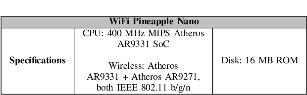 Drone Hacking with Raspberry-Pi 3 and WiFi Pineapple: Security and