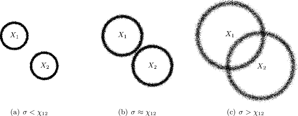 Figure 2 for Neural Empirical Bayes