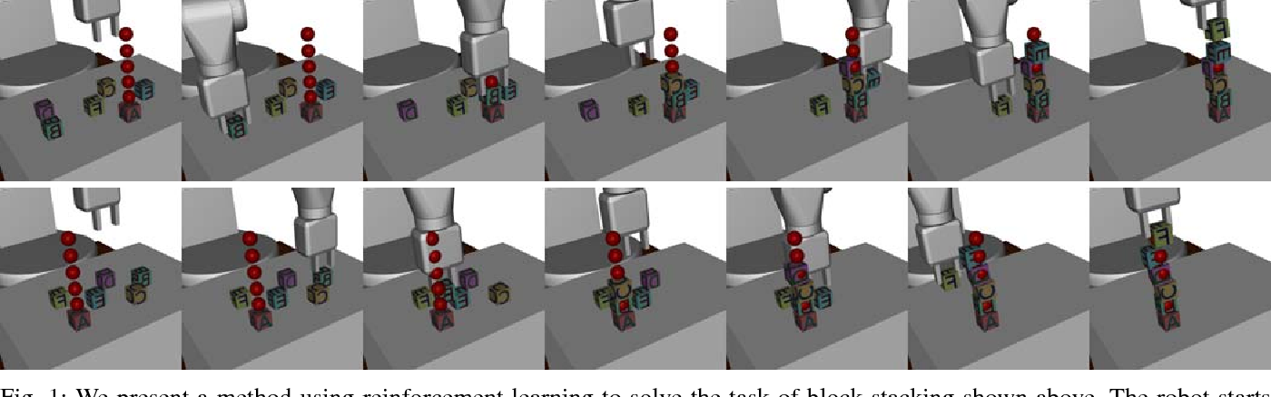 Figure 1 for Overcoming Exploration in Reinforcement Learning with Demonstrations