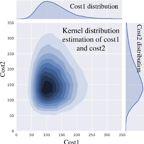 Figure 1 for Probabilistic Permutation Invariant Training for Speech Separation