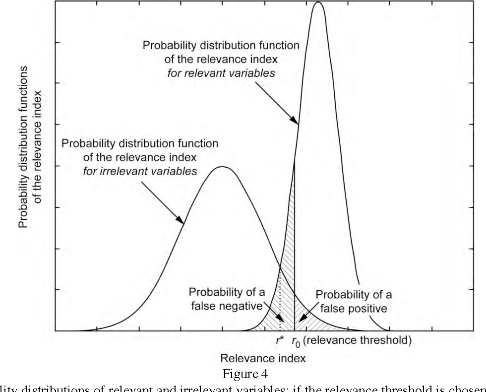 Figure 4 from Engineering Applications of Neural Networks
