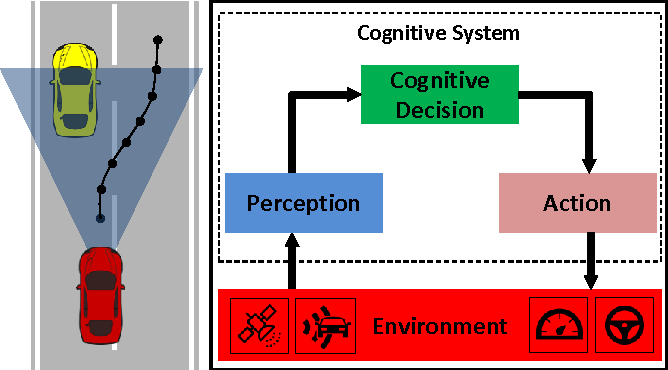 Figure 1 from Robot operating system: A modular software