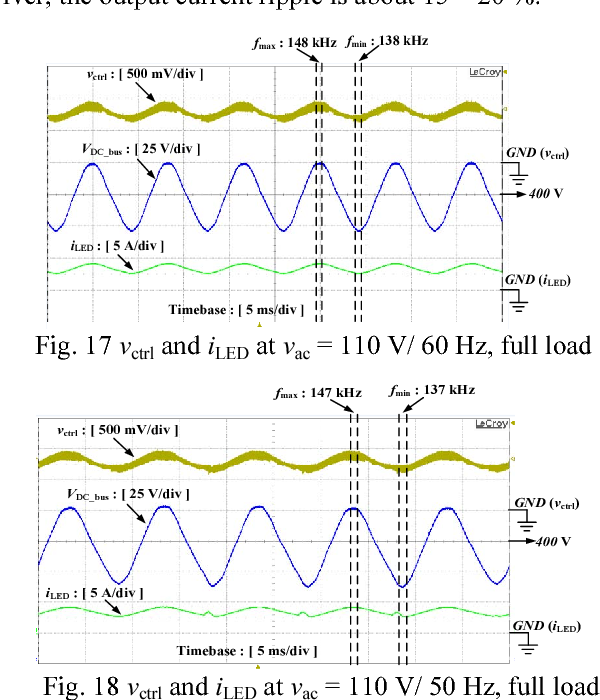 Fig. 17 vctrl and iLED at vac = 110 V/ 60 Hz, full load