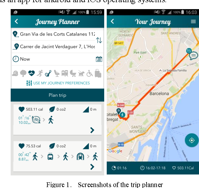 figure 1 from can multimodal trip planning alter the travelers