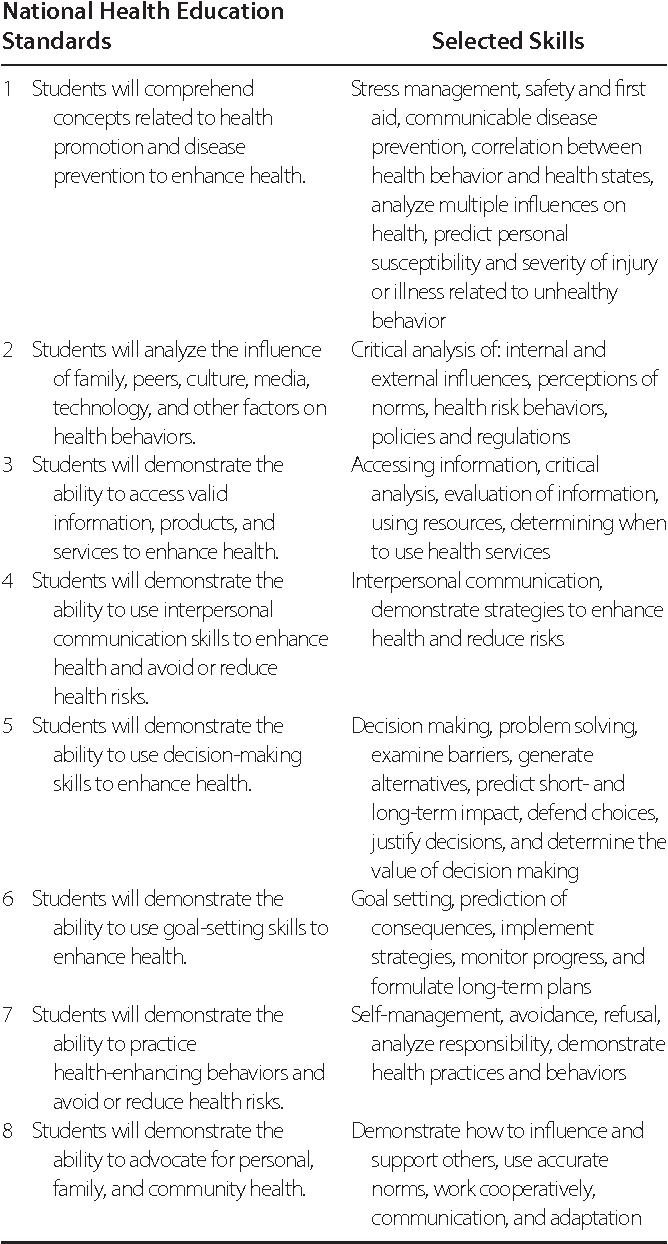 Table 1 From Its All In The Delivery An Analysis Of Instructional