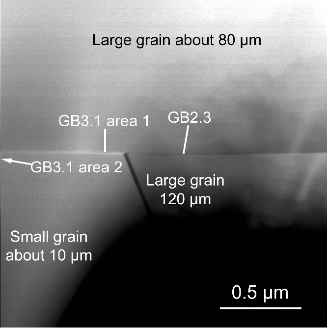 Figure 7 from Abnormal Grain Growth in Alumina : Synergistic Effects ...