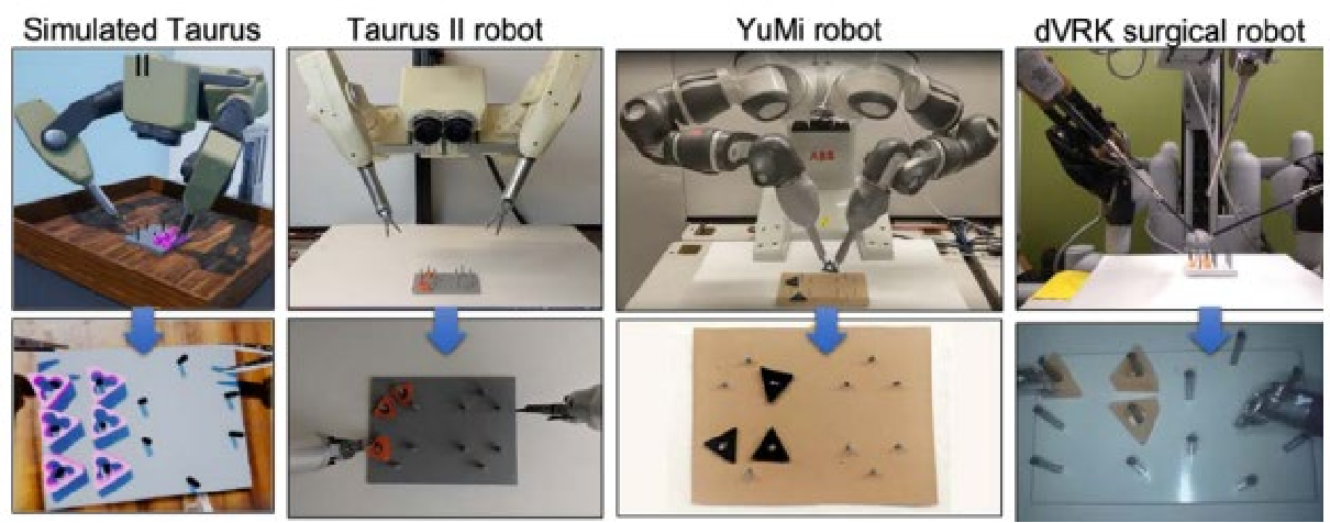 Figure 1 for From the DESK (Dexterous Surgical Skill) to the Battlefield -- A Robotics Exploratory Study