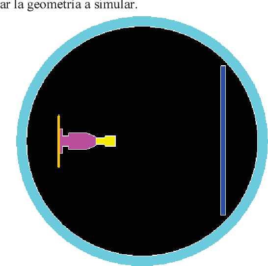 Figure 5 from Distancia de seguridad a barnes de