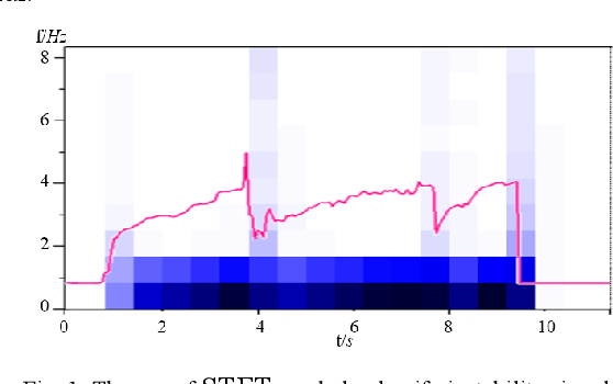 Figure 1 for Grasp stability prediction with time series data based on STFT and LSTM