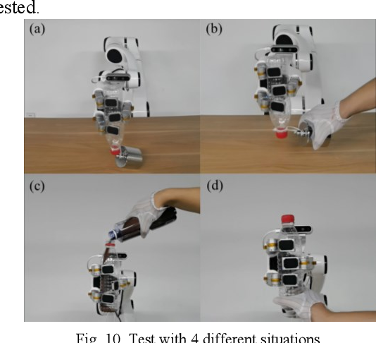 Figure 2 for Grasp stability prediction with time series data based on STFT and LSTM
