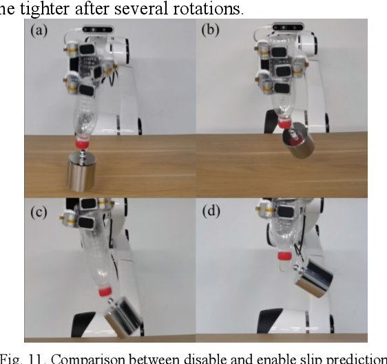 Figure 3 for Grasp stability prediction with time series data based on STFT and LSTM