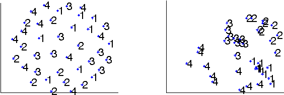 Figure 4 for Kernels on Sample Sets via Nonparametric Divergence Estimates