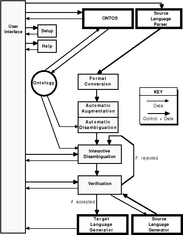 Computer Components Diagram