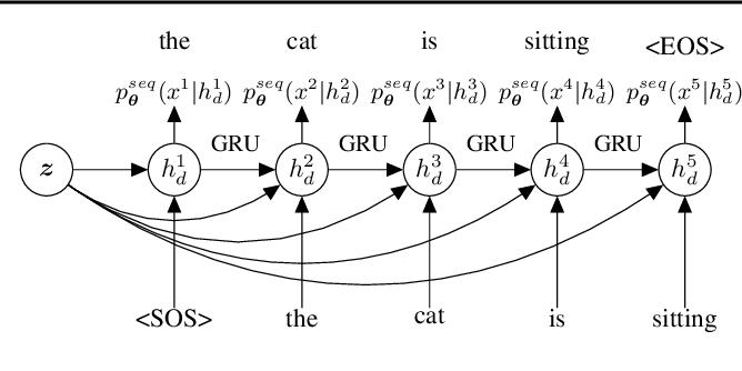Figure 1 for SentenceMIM: A Latent Variable Language Model