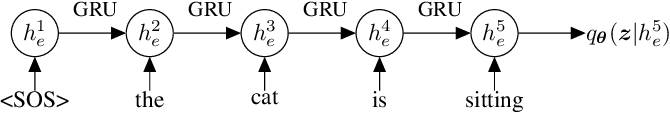 Figure 3 for SentenceMIM: A Latent Variable Language Model