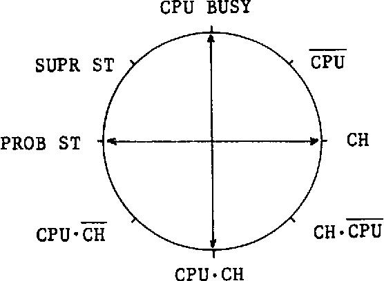 Software unit profiles kiviat figures semantic scholar figure 3 ccuart Choice Image
