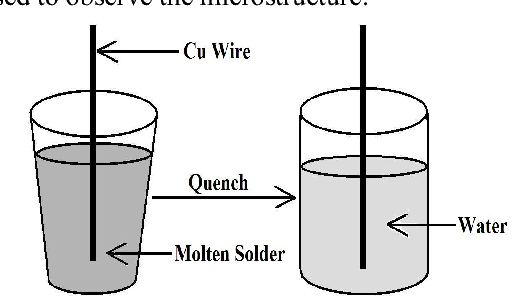 Fig. 1. Schematic diagram of the reaction couple for the investigation of the solder/metallic substrate system