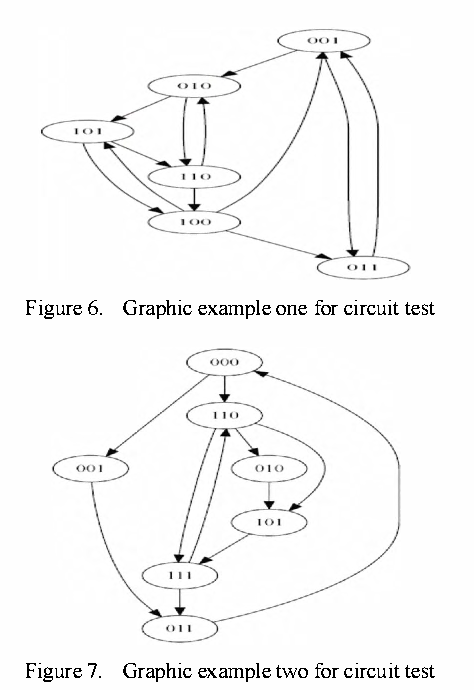 Design Of A Visualization System Of Sequential Logic Chip Based On
