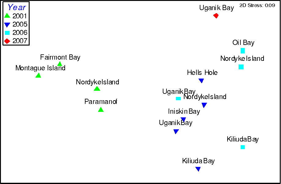 Figure 3 from Exxon Valdez Oil Spill Restoration Project Final