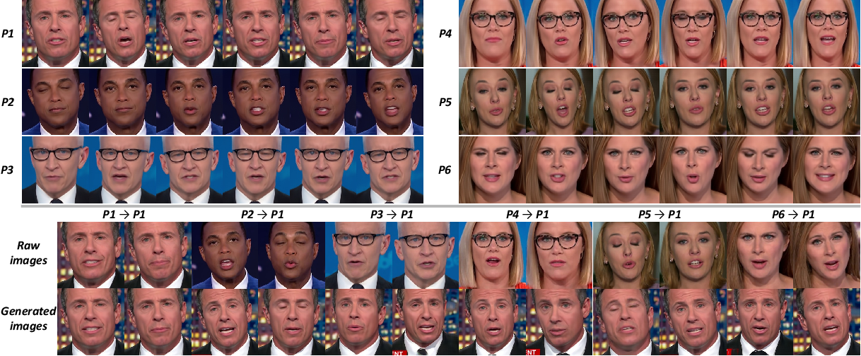 Figure 3 for APB2Face: Audio-guided face reenactment with auxiliary pose and blink signals