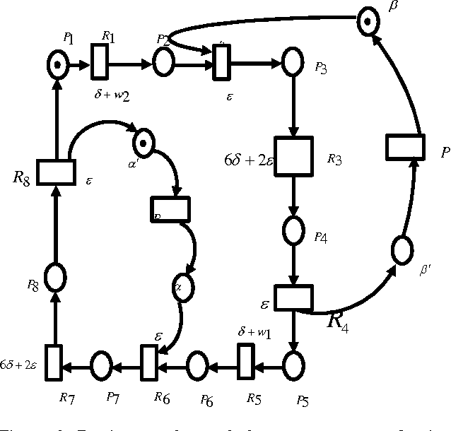 A Petri Net Model For Part Sequencing And Robot Moves Sequence In A