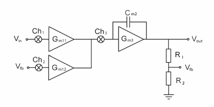 Figure 3 from Input characteristics of a chopped multi-path