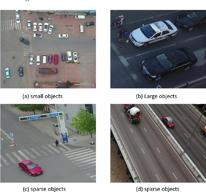 Figure 1 for AMRNet: Chips Augmentation in Areial Images Object Detection