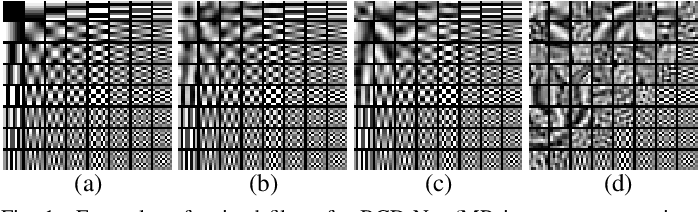 Figure 1 for Deep BCD-Net Using Identical Encoding-Decoding CNN Structures for Iterative Image Recovery