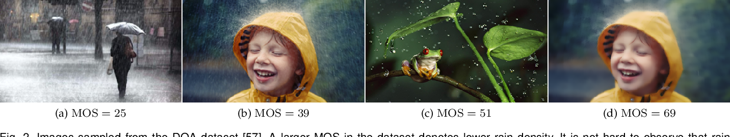 Figure 3 for Continual Learning for Blind Image Quality Assessment