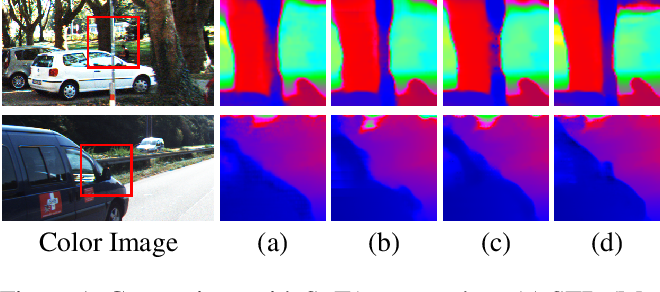 Figure 1 for FCFR-Net: Feature Fusion based Coarse-to-Fine Residual Learning for Monocular Depth Completion
