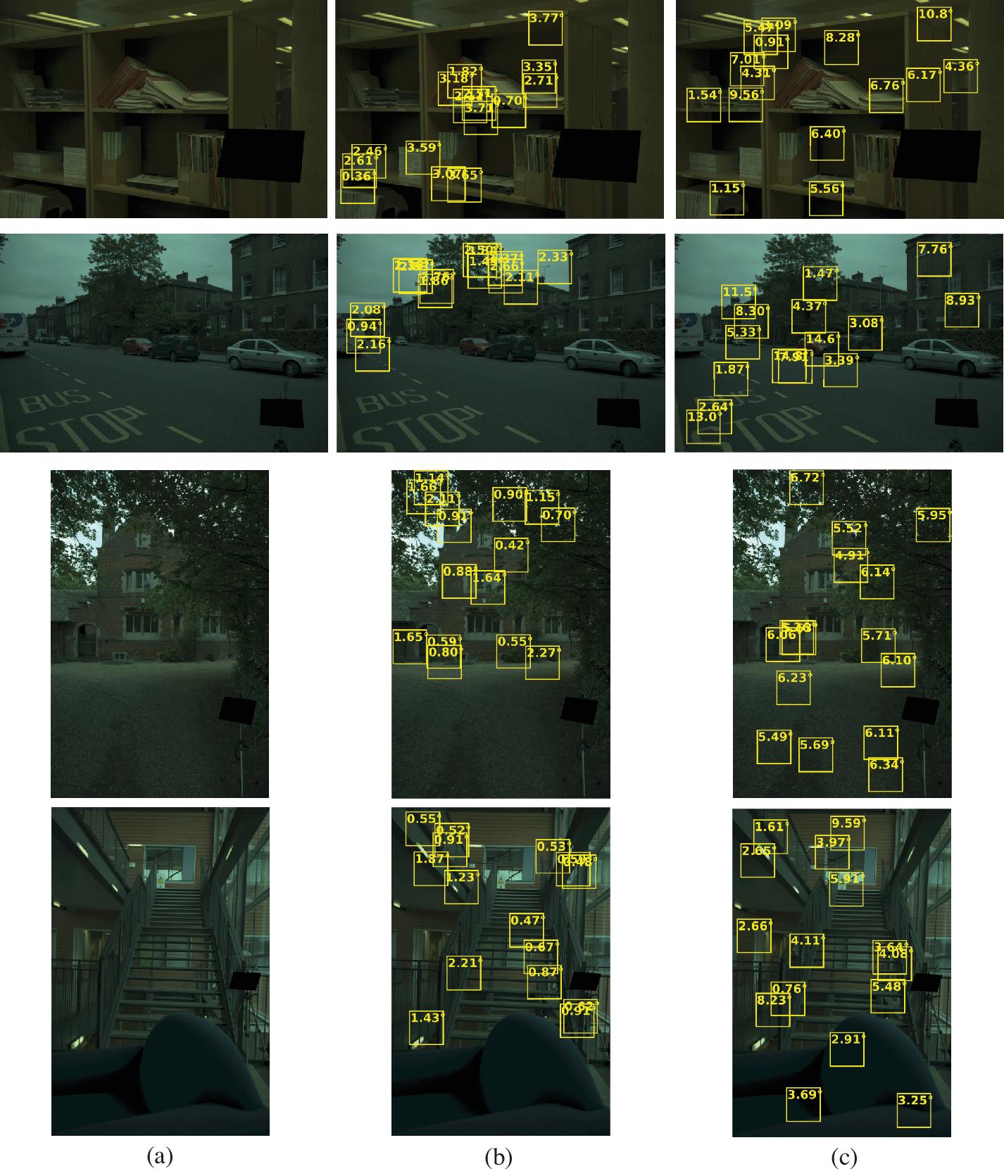 Figure 3 for DeepIlluminance: Contextual Illuminance Estimation via Deep Neural Networks