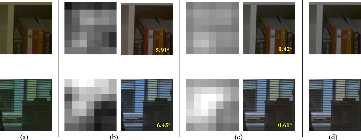 Figure 4 for DeepIlluminance: Contextual Illuminance Estimation via Deep Neural Networks