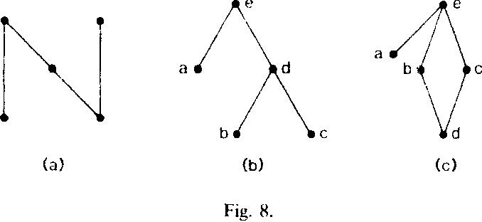 figure X