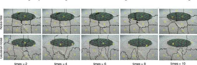 Figure 1 for A novel centroid update approach for clustering-based superpixel method and superpixel-based edge detection