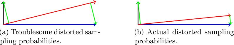 Figure 1 for Non-Adaptive Adaptive Sampling on Turnstile Streams