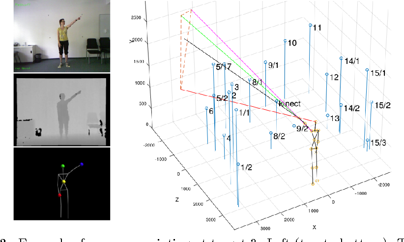 Figure 4 for What's the point? Frame-wise Pointing Gesture Recognition with Latent-Dynamic Conditional Random Fields