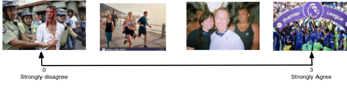 Figure 2 for Predicting Group Cohesiveness in Images
