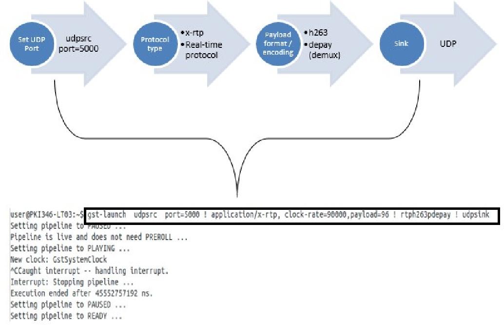 PDF] Application-aware Cognitive Multi-hop Wireless