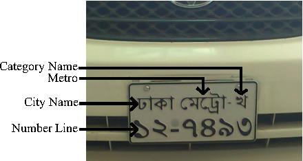 Image result for bangladeshi number plate