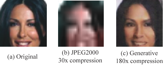 Figure 1 for Generative Compression