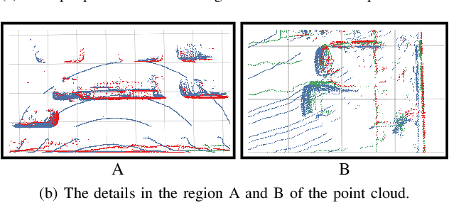 Figure 1 for MLOD: Awareness of Extrinsic Perturbation in Multi-LiDAR 3D Object Detection for Autonomous Driving