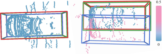 Figure 4 for MLOD: Awareness of Extrinsic Perturbation in Multi-LiDAR 3D Object Detection for Autonomous Driving