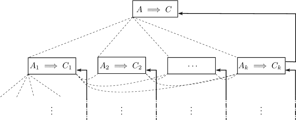 Figure 1 for Smart Proofs via Smart Contracts: Succinct and Informative Mathematical Derivations via Decentralized Markets