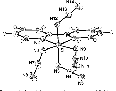 Figure 2 From Neutral Lewis Base Adducts Of Silicon Tetraazide