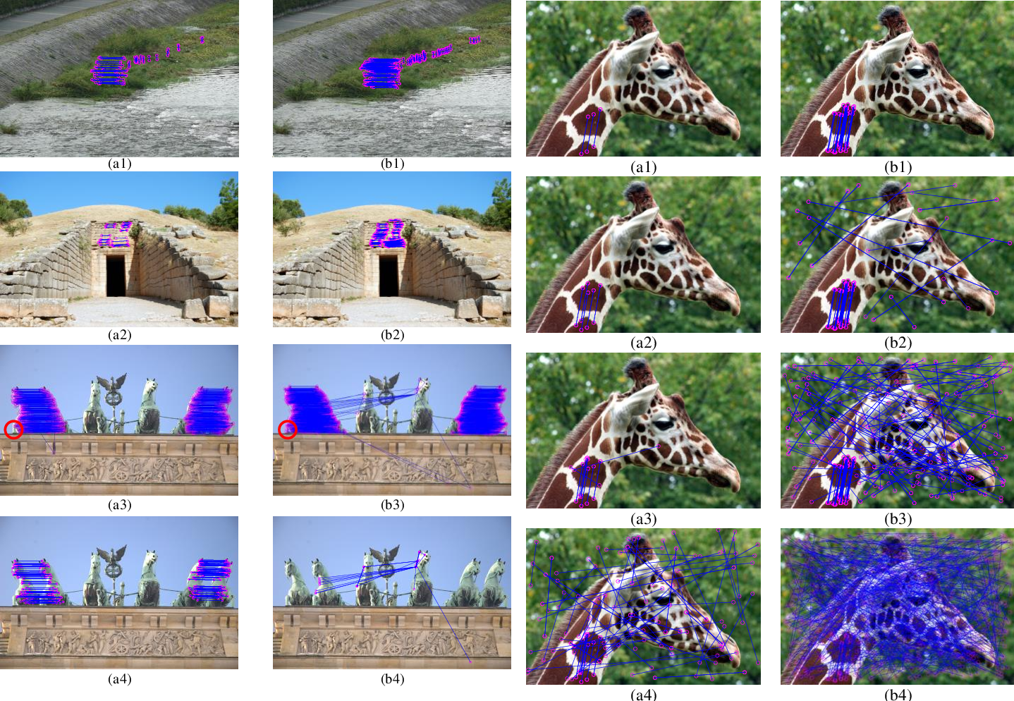 Figure 4 for Copy-Move Image Forgery Detection Based on Evolving Circular Domains Coverage