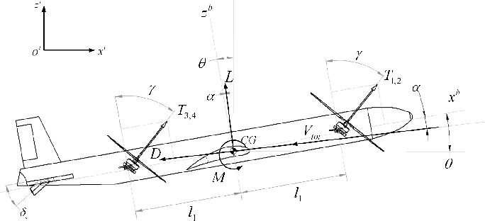 Figure 3 From Transition Flight Control Of The Quad Tilting Rotor