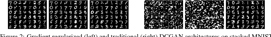 Figure 2 for Gradient descent GAN optimization is locally stable
